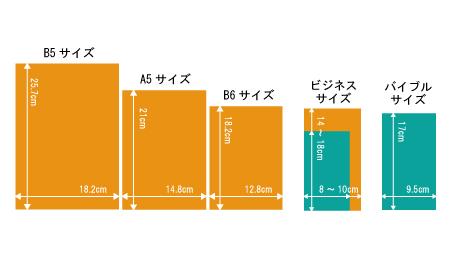 手帳サイズ比較図